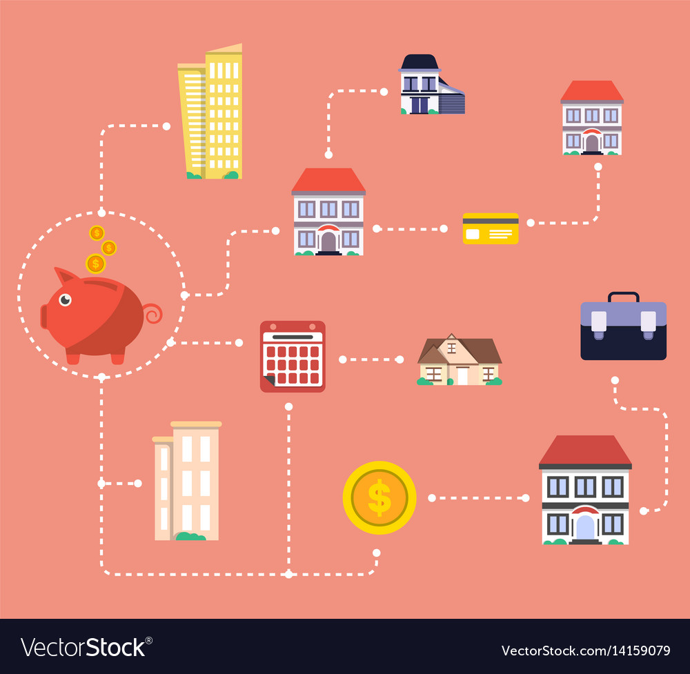 Investment in real estate infographics vector image