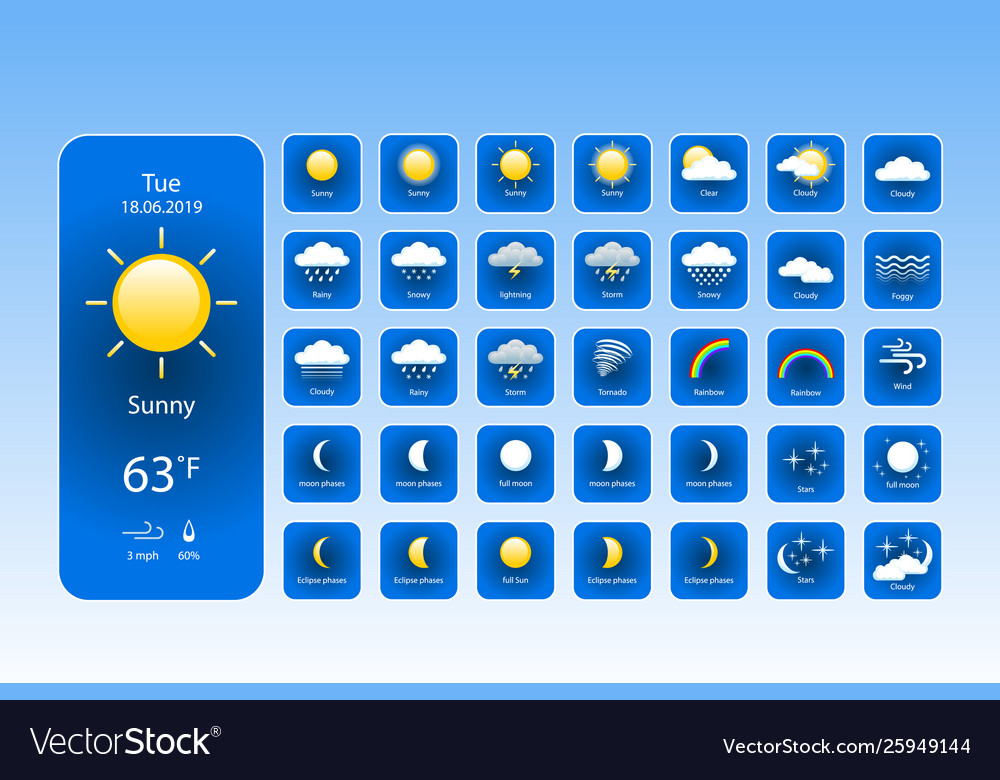 Set weather icons all icons for weather