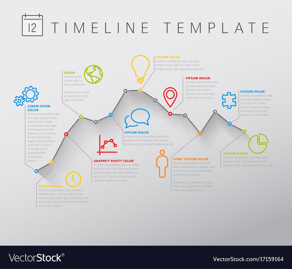 timeline graph - Hizir kaptanband co