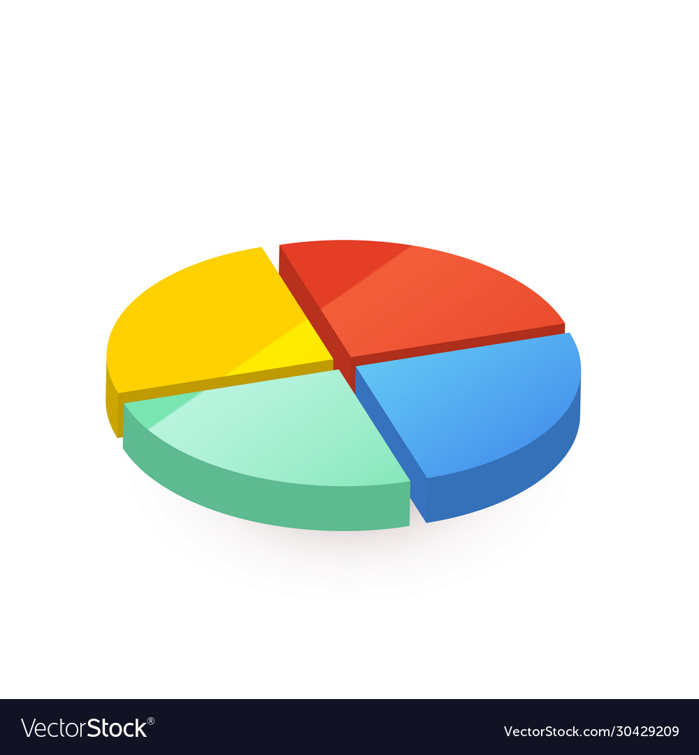 Bright colourful pie diagram divided in four
