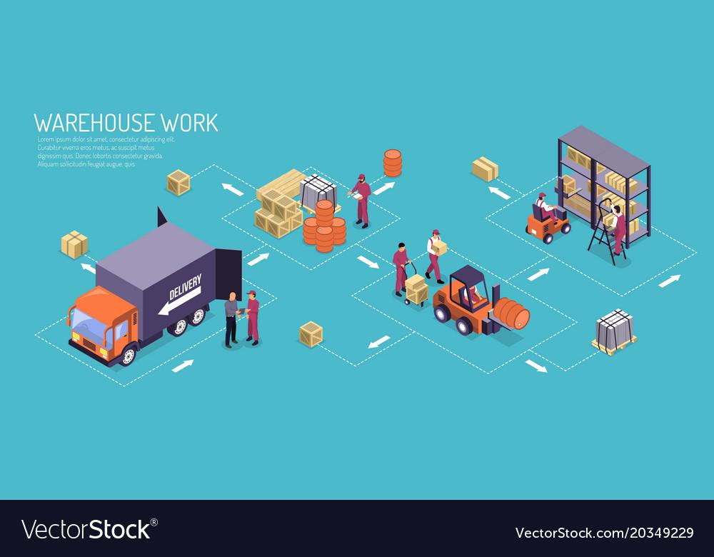 Warehouse work isometric flowchart