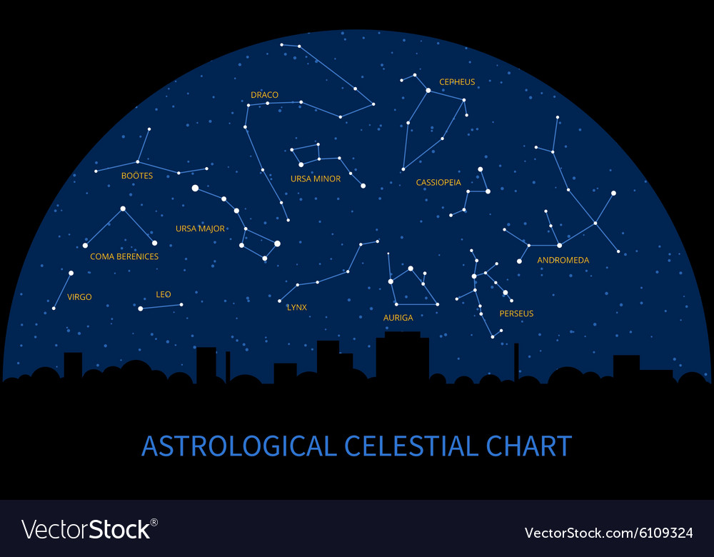 Sky Map With Constellations Of Zodiac Royalty Free Vector - Zodiac constellations map