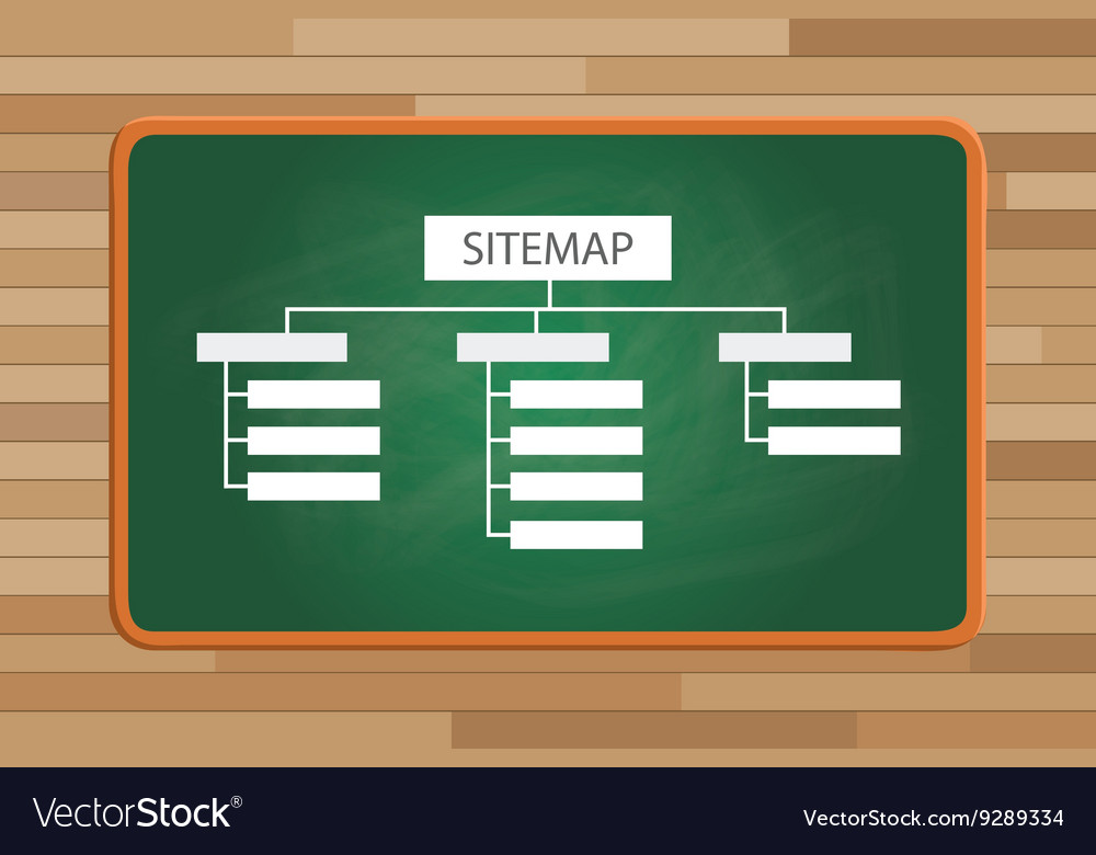 Sitemap on front of the green board with list page