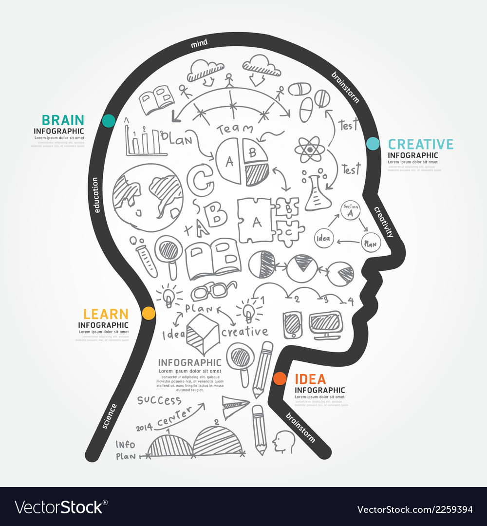 Infographics head design diagram line style