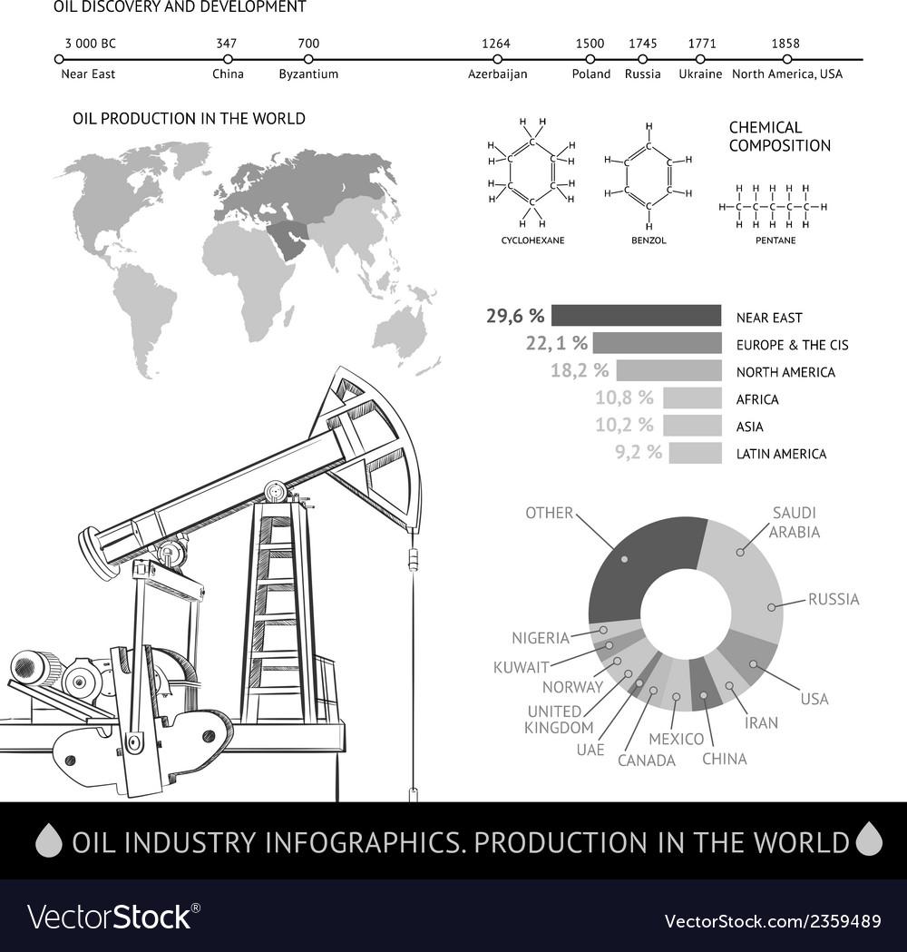 Oil derrick infographic