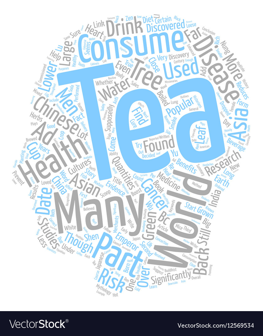 The Scoop On Tea text background wordcloud concept vector image