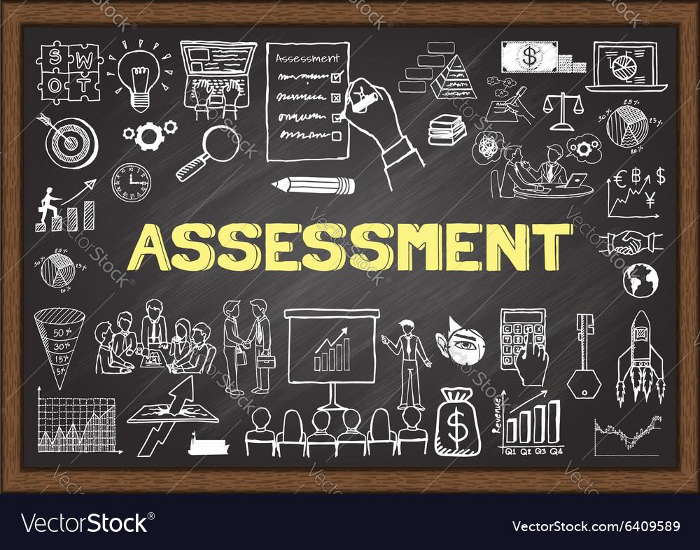 Assessment on chalkboard