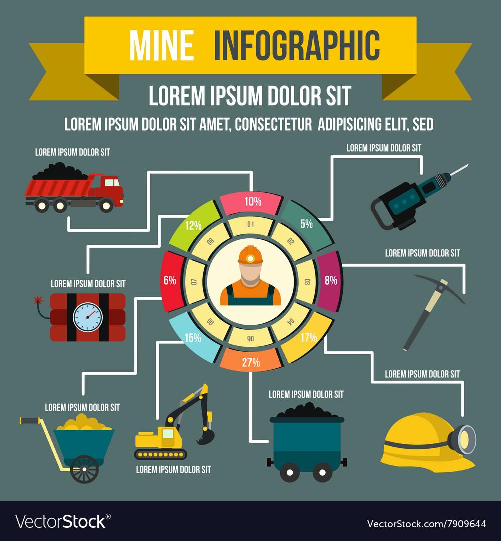 Mining infographic flat style