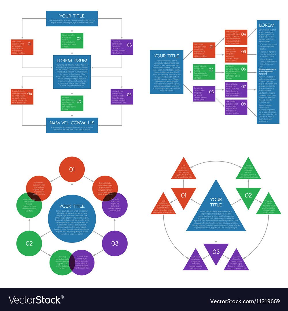 Structured flowing charts flowchart diagrams