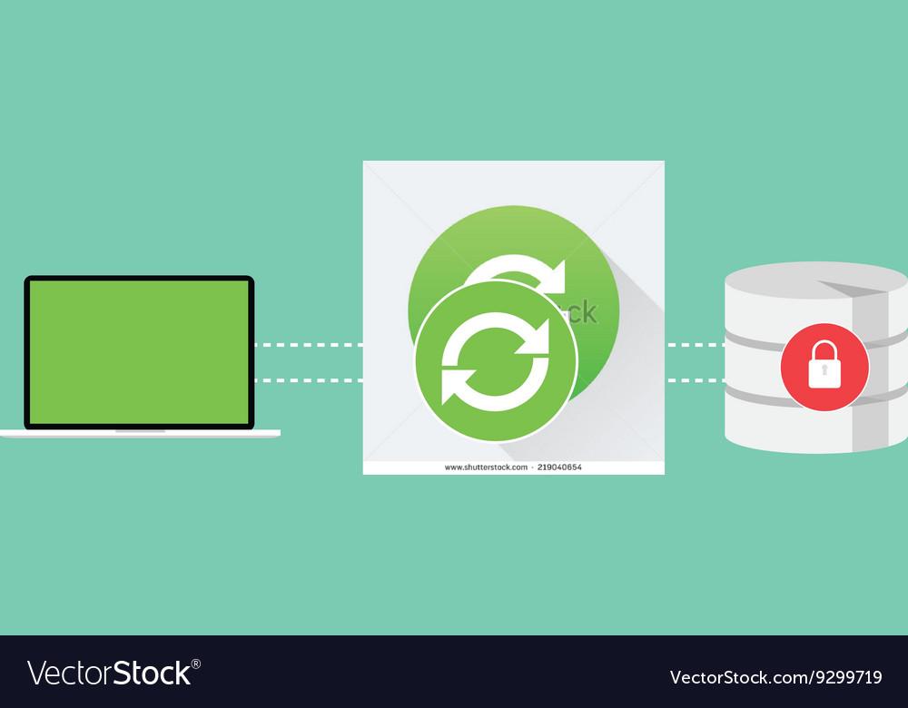 Data sync synchronized database multi platform