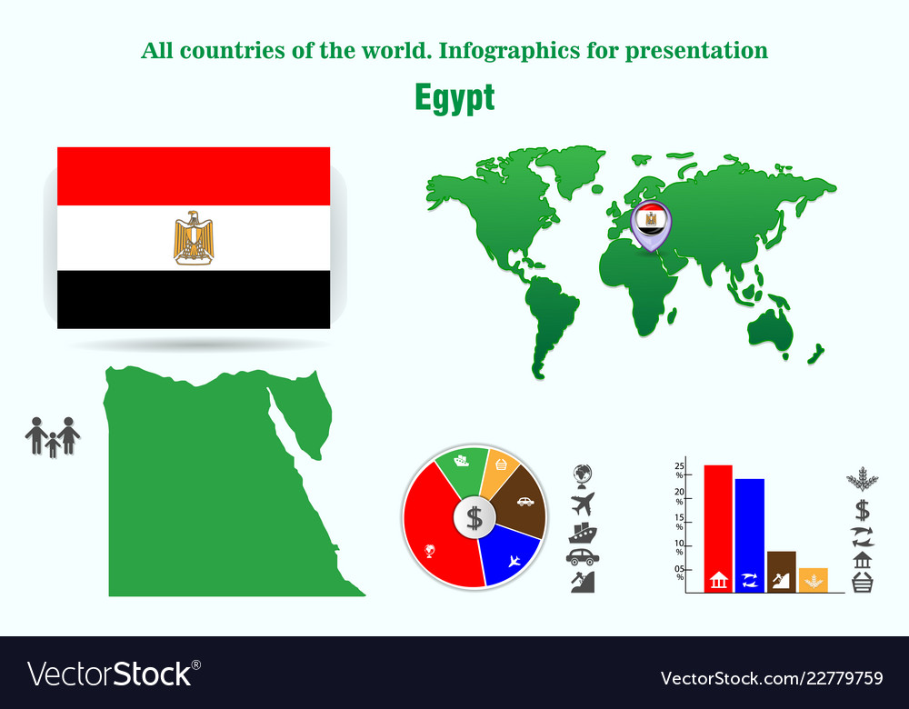 Egypt all countries of the world infographics