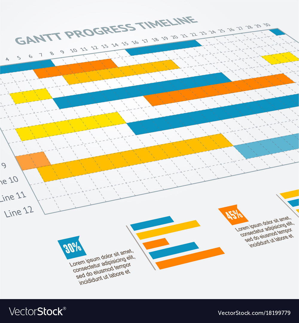 Gantt progress line