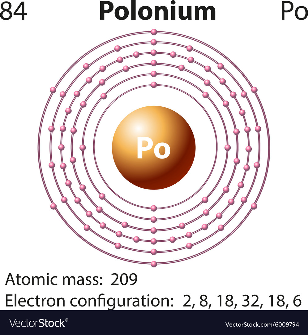 Diagram representation of the element polonium vector image