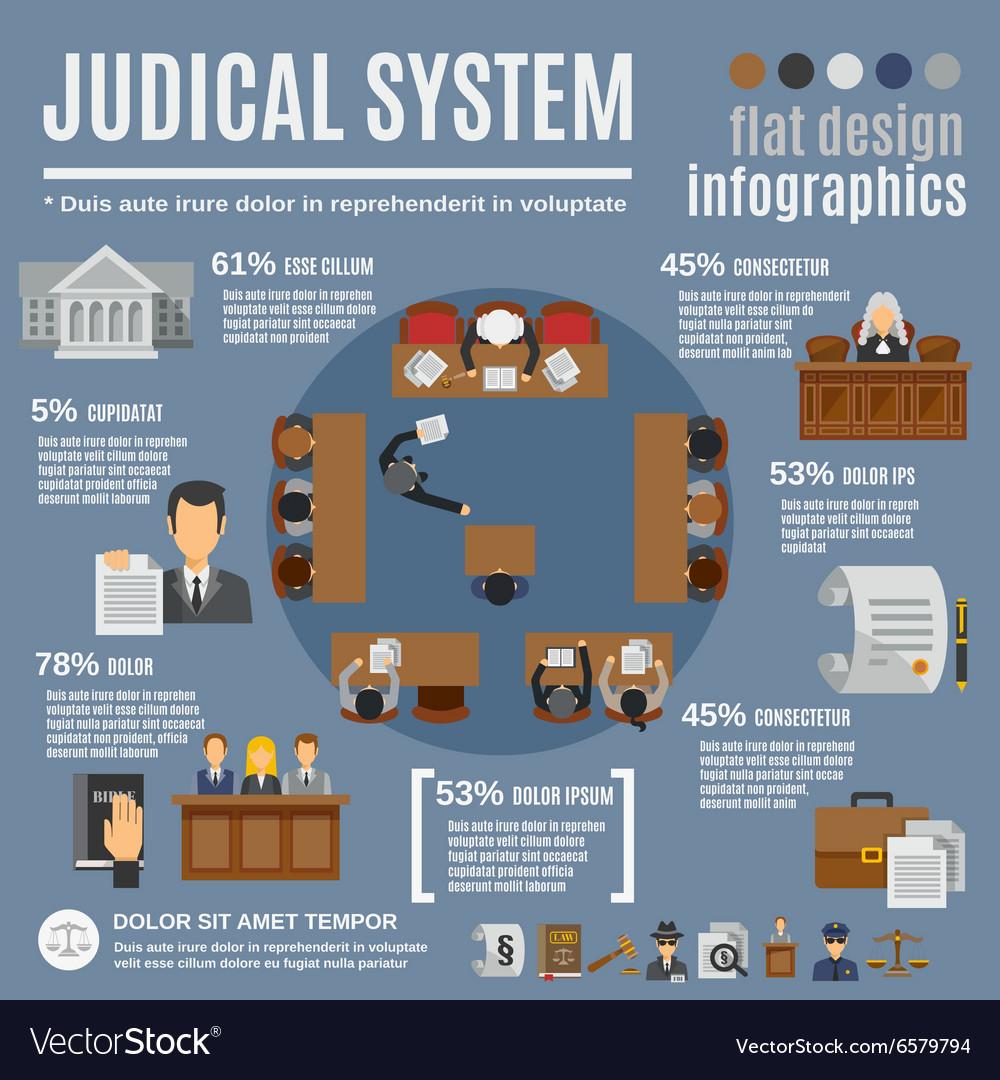 Law Infographics Set