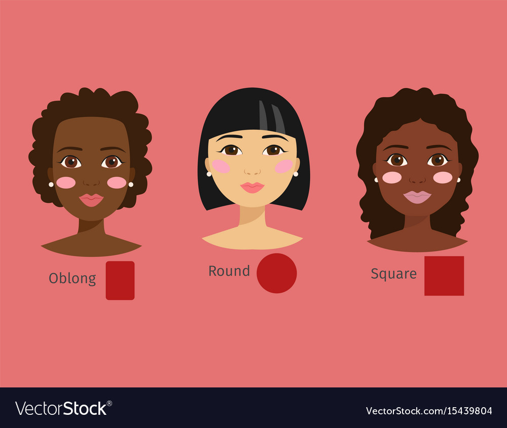 Set of different woman face types vector image