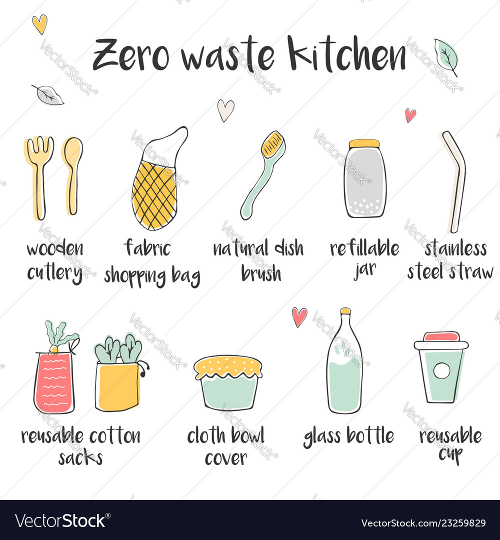 Big Set Of Icons For Zero Waste Kitchen