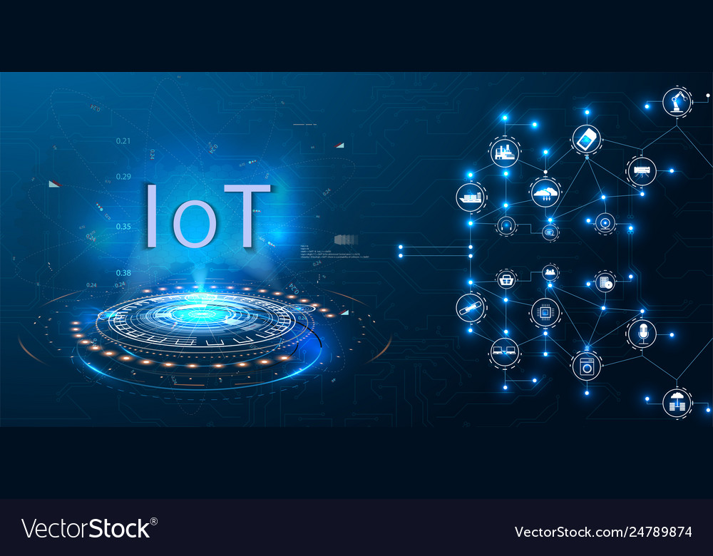 Internet things iot and networking
