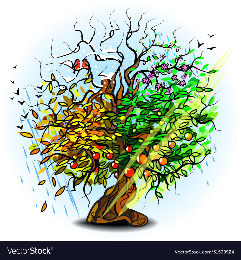 Weather calendar tree