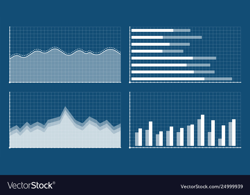 Bar graph and line graph templates business