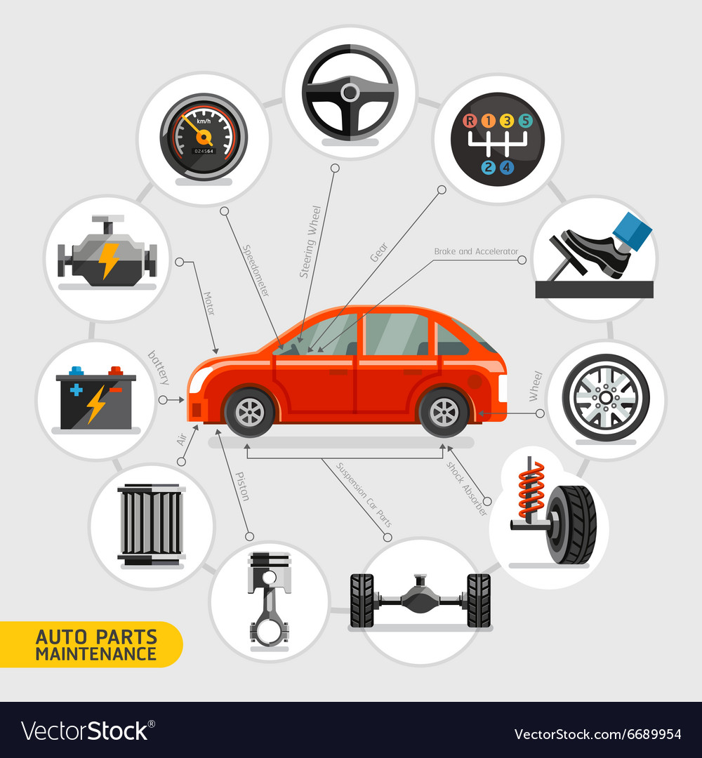Auto parts maintenance icons