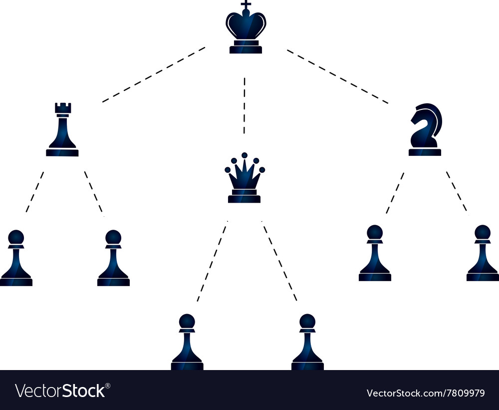 Hierarchy of company with chess icons