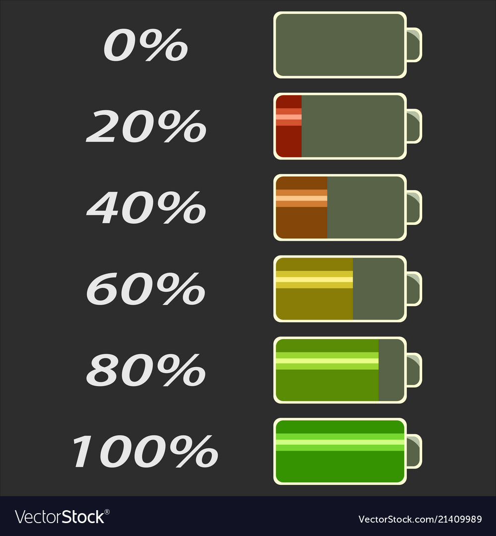 Battery power levels
