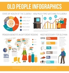 Aging People Life Flat Infographic Banner vector