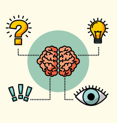 brain creative idea eye think exclamation question vector image