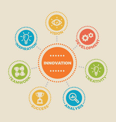innovation concept with icons vector image