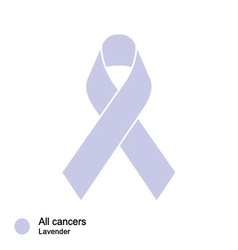 all cancer ribbon vector image