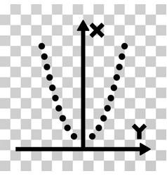 Parabole plot icon vector