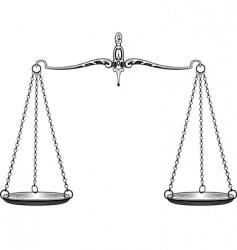 vintage scales vector image