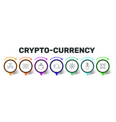 crypto currency infographics design timeline vector image