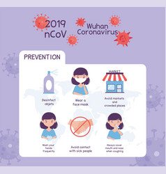 Virus covid 19 prevention infographic not contact vector