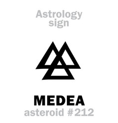 Astrology asteroid medea vector