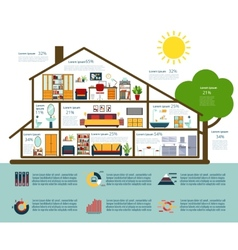 House infographics in flat style vector image