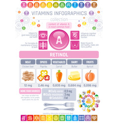 vitamin a food icons healthy eating text letter vector image