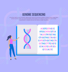 genetic engineering and genome sequencing concept vector image