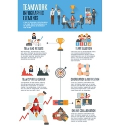 Teamwork management infographic banner vector