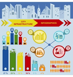 City infrastructure infographics vector image
