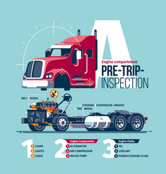 Pre-trip inspection class a truck vector