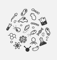 simple science and micro organism icon set virus vector image