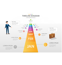 Infographic 12 months timeline diagram chart vector