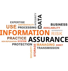 Word cloud information assurance vector