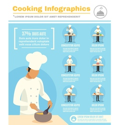 Cook Profession Infographic Set vector
