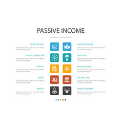 Passive income infographic 10 option concept vector