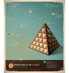 Retro infographic template pyramid vector