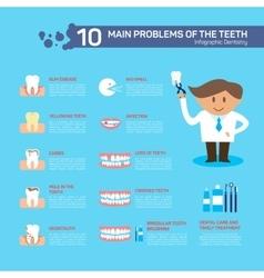 Dental problem health care elements infographic vector