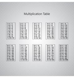 gray multiplication table modern design vector image