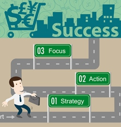 Map of business plan to success with concept vector image